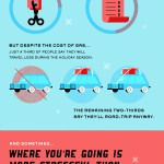 Holiday Travel Woes