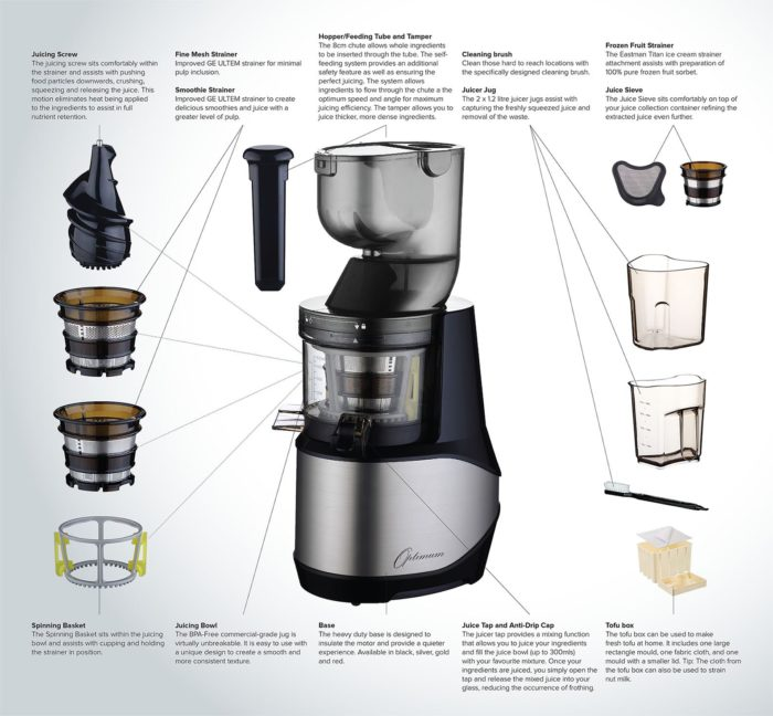 Froothie Cold Press Juicer Review : Make Fresh Juice and Nut Milks at Home with the Optimum 700 Cold Press Juicer - Love Swah